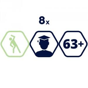 8x abonements Vingruma zālē | skolēniem, studentiem, pensionāriem.