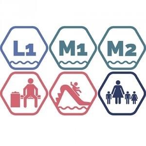 Lielais + Mazie peldbaseini + Atpūtas zona + Rotaļupe: 1 pieaugušais + 3 bērni | VASARA