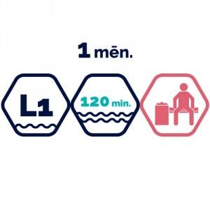 Lielā peldbaseina abonements 1 mēnesim | 120 min.