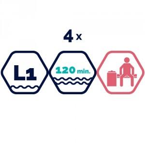 4x peldbaseinu apmeklējums | 120 min.
