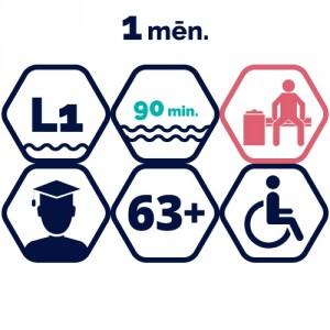 Lielā peldbaseina abonements 1 mēnesim | skolēniem, studentiem, pensionāriem, personā, ar invaliditāti
