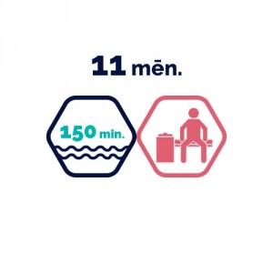 Lielā peldbaseina abonements 11 mēnešiem | 150 min. + bezmaksas autostāvvieta