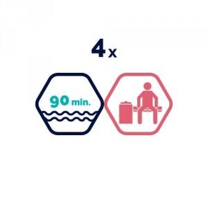 4x peldbaseinu apmeklējums | 90 min.